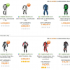 Lederkombis für Motorradfahrer: Welche Merkmale zeichnen eine gute Schutzmontur aus?